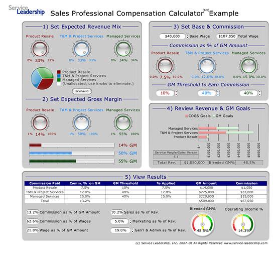 sliq tools service leadership